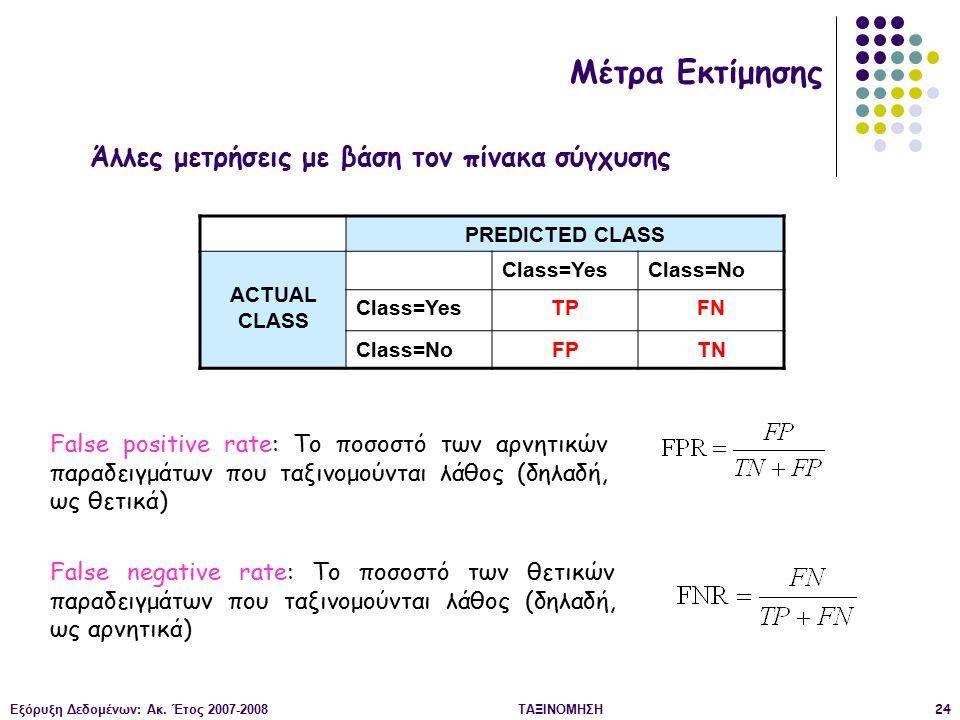 Εξόρυξη Δεδομένων: Ακ. Έτος 2007-2008ΤΑΞΙΝΟΜΗΣΗ24 PREDICTED CLASS ACTUAL CLASS Class=YesClass=No Class=YesTPFN Class=NoFPTN Μέτρα Εκτίμησης Άλλες μετρ