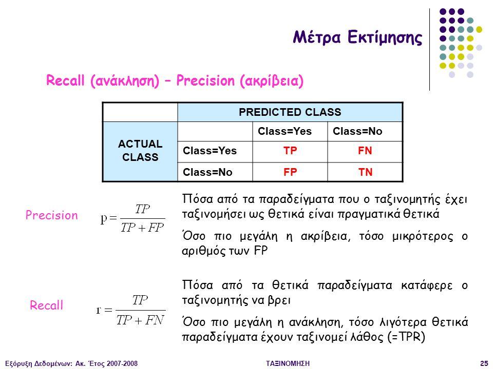 Εξόρυξη Δεδομένων: Ακ. Έτος 2007-2008ΤΑΞΙΝΟΜΗΣΗ25 PREDICTED CLASS ACTUAL CLASS Class=YesClass=No Class=YesTPFN Class=NoFPTN Μέτρα Εκτίμησης Recall (αν