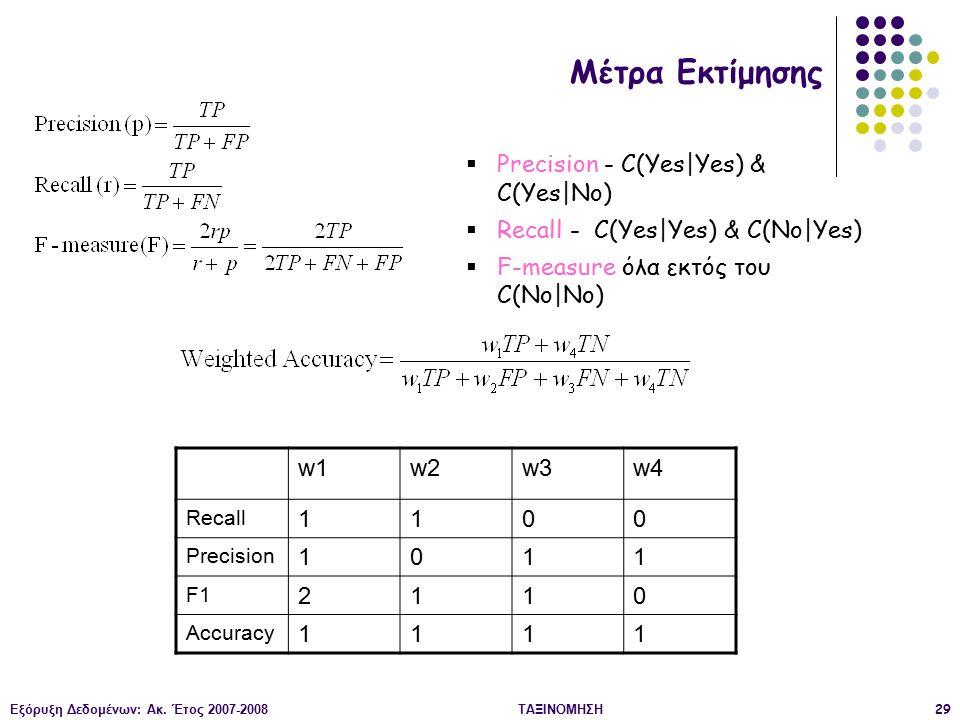 Εξόρυξη Δεδομένων: Ακ. Έτος 2007-2008ΤΑΞΙΝΟΜΗΣΗ29  Precision - C(Yes|Yes) & C(Yes|No)  Recall - C(Yes|Yes) & C(No|Yes)  F-measure όλα εκτός του C(N