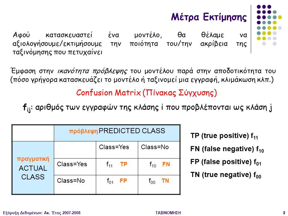Εξόρυξη Δεδομένων: Ακ. Έτος 2007-2008ΤΑΞΙΝΟΜΗΣΗ3 πρόβλεψη PREDICTED CLASS πραγματική ACTUAL CLASS Class=YesClass=No Class=Yesf 11 TP f 10 FN Class=Nof