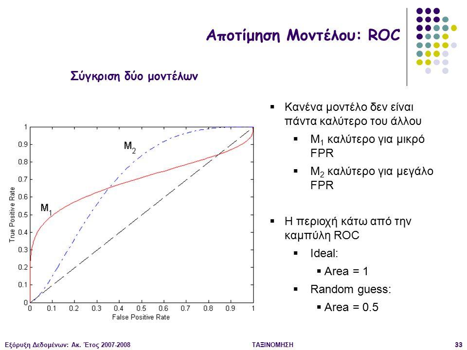 Εξόρυξη Δεδομένων: Ακ. Έτος 2007-2008ΤΑΞΙΝΟΜΗΣΗ33  Κανένα μοντέλο δεν είναι πάντα καλύτερο του άλλου  M 1 καλύτερο για μικρό FPR  M 2 καλύτερο για