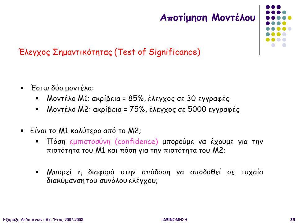 Εξόρυξη Δεδομένων: Ακ. Έτος 2007-2008ΤΑΞΙΝΟΜΗΣΗ35 Έλεγχος Σημαντικότητας (Test of Significance)  Έστω δύο μοντέλα:  Μοντέλο M1: ακρίβεια = 85%, έλεγ