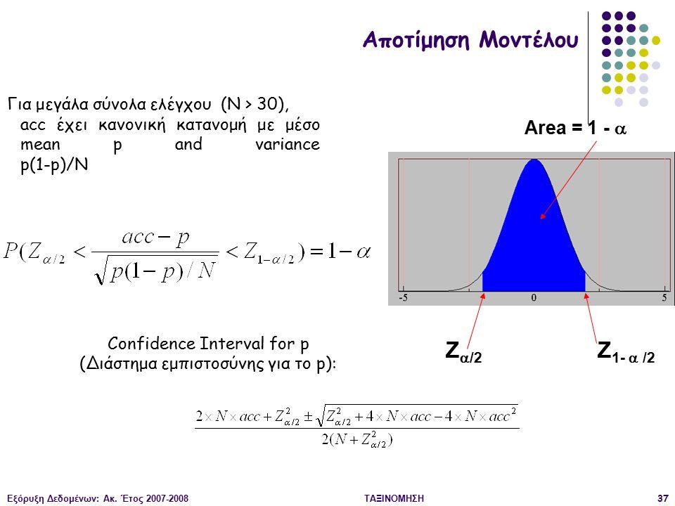 Εξόρυξη Δεδομένων: Ακ. Έτος 2007-2008ΤΑΞΙΝΟΜΗΣΗ37 Area = 1 -  Z  /2 Z 1-  /2 Αποτίμηση Μοντέλου Για μεγάλα σύνολα ελέγχου (N > 30), acc έχει κανονι