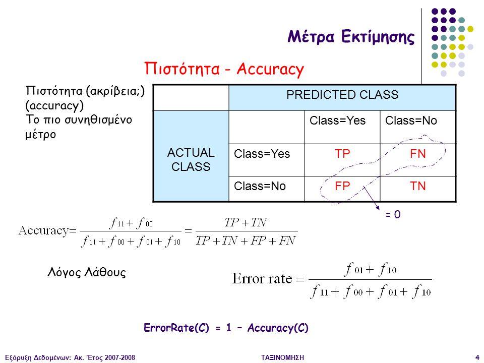 Εξόρυξη Δεδομένων: Ακ. Έτος 2007-2008ΤΑΞΙΝΟΜΗΣΗ4 PREDICTED CLASS ACTUAL CLASS Class=YesClass=No Class=YesTPFN Class=NoFPTN Πιστότητα (ακρίβεια;) (accu
