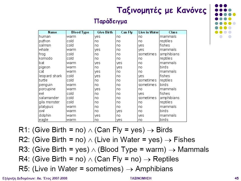 Εξόρυξη Δεδομένων: Ακ. Έτος 2007-2008ΤΑΞΙΝΟΜΗΣΗ45 R1: (Give Birth = no)  (Can Fly = yes)  Birds R2: (Give Birth = no)  (Live in Water = yes)  Fish