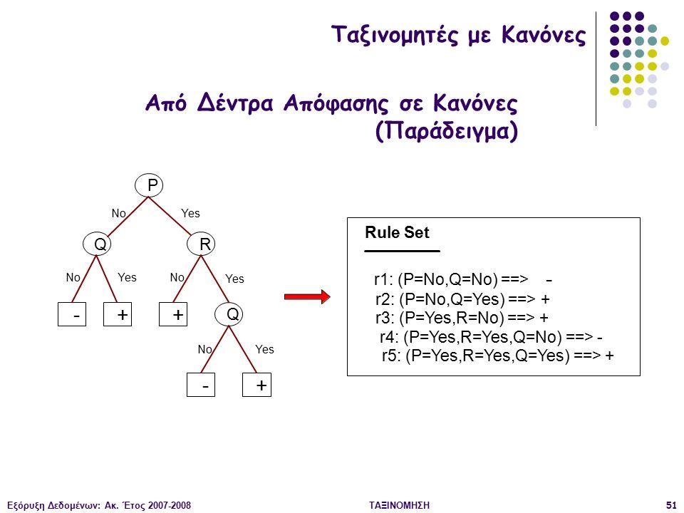 Εξόρυξη Δεδομένων: Ακ. Έτος 2007-2008ΤΑΞΙΝΟΜΗΣΗ51 Από Δέντρα Απόφασης σε Κανόνες (Παράδειγμα) Ταξινομητές με Κανόνες Rule Set r1: (P=No,Q=No) ==> - r2