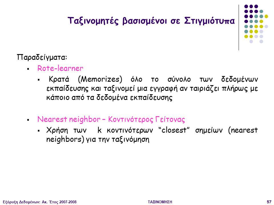 Εξόρυξη Δεδομένων: Ακ. Έτος 2007-2008ΤΑΞΙΝΟΜΗΣΗ57 Παραδείγματα:  Rote-learner  Κρατά (Memorizes) όλο το σύνολο των δεδομένων εκπαίδευσης και ταξινομ