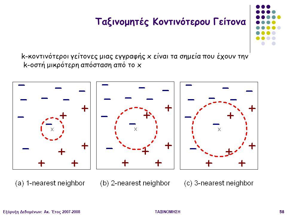 Εξόρυξη Δεδομένων: Ακ. Έτος 2007-2008ΤΑΞΙΝΟΜΗΣΗ58 k-κοντινότεροι γείτονες μιας εγγραφής x είναι τα σημεία που έχουν την k-οστή μικρότερη απόσταση από