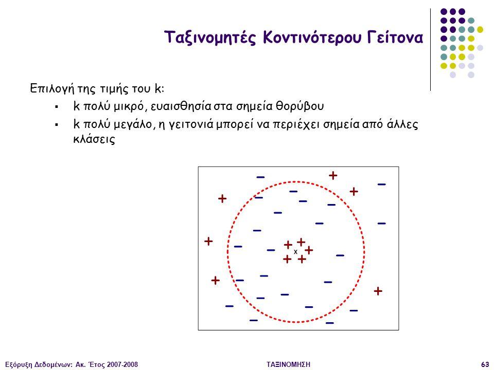 Εξόρυξη Δεδομένων: Ακ. Έτος 2007-2008ΤΑΞΙΝΟΜΗΣΗ63 Επιλογή της τιμής του k:  k πολύ μικρό, ευαισθησία στα σημεία θορύβου  k πολύ μεγάλο, η γειτονιά μ