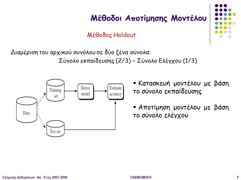 Εξόρυξη Δεδομένων: Ακ. Έτος 2007-2008ΤΑΞΙΝΟΜΗΣΗ7 Μέθοδος Holdout Διαμέριση του αρχικού συνόλου σε δύο ξένα σύνολα: Σύνολο εκπαίδευσης (2/3) – Σύνολο Ε