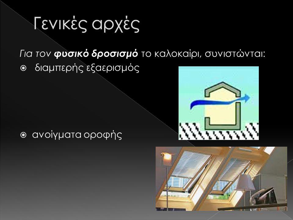 Για τον φυσικό δροσισμό το καλοκαίρι, συνιστώνται:  διαμπερής εξαερισμός  ανοίγματα οροφής