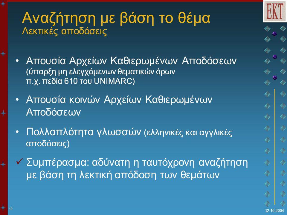 12 12-10-2004 Αναζήτηση με βάση το θέμα Λεκτικές αποδόσεις Απουσία Αρχείων Καθιερωμένων Αποδόσεων (ύπαρξη μη ελεγχόμενων θεματικών όρων π.χ.