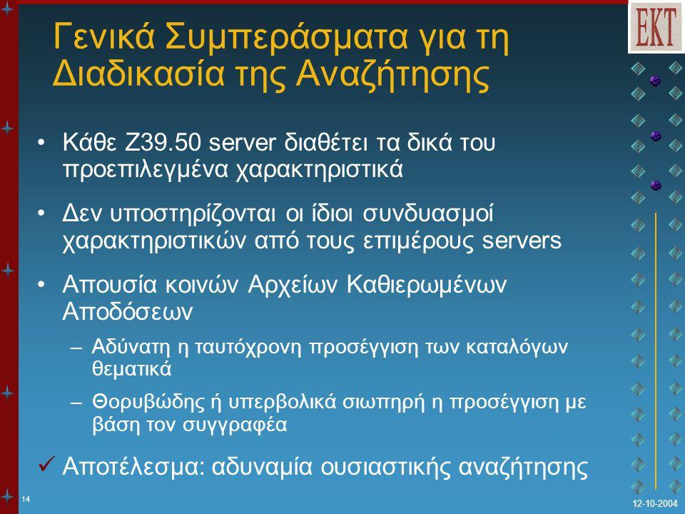 14 12-10-2004 Γενικά Συμπεράσματα για τη Διαδικασία της Αναζήτησης Κάθε Z39.50 server διαθέτει τα δικά του προεπιλεγμένα χαρακτηριστικά Δεν υποστηρίζονται οι ίδιοι συνδυασμοί χαρακτηριστικών από τους επιμέρους servers Απουσία κοινών Αρχείων Καθιερωμένων Αποδόσεων –Αδύνατη η ταυτόχρονη προσέγγιση των καταλόγων θεματικά –Θορυβώδης ή υπερβολικά σιωπηρή η προσέγγιση με βάση τον συγγραφέα Αποτέλεσμα: αδυναμία ουσιαστικής αναζήτησης