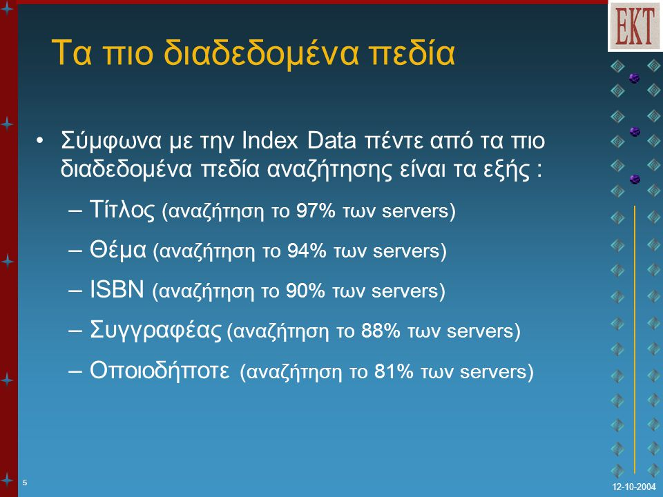 5 12-10-2004 Τα πιο διαδεδομένα πεδία Σύμφωνα με την Index Data πέντε από τα πιο διαδεδομένα πεδία αναζήτησης είναι τα εξής : –Τίτλος (αναζήτηση το 97% των servers) –Θέμα (αναζήτηση το 94% των servers) –ISBN (αναζήτηση το 90% των servers) –Συγγραφέας (αναζήτηση το 88% των servers) –Οποιοδήποτε (αναζήτηση το 81% των servers)