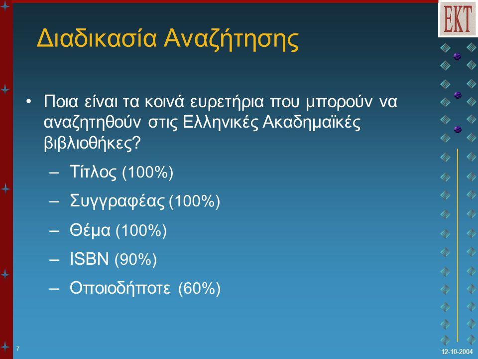 7 12-10-2004 Διαδικασία Αναζήτησης Ποια είναι τα κοινά ευρετήρια που μπορούν να αναζητηθούν στις Ελληνικές Ακαδημαϊκές βιβλιοθήκες? – Τίτλος (100%) –