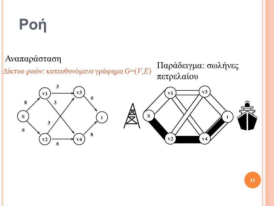 Ροή S t v1 v2 v3 v4 S t v1 v2 v3 v4 8 3 6 8 6 6 3 3 11 Παράδειγμα: σωλήνες πετρελαίου Αναπαράσταση Δίκτυο ροών: κατευθυνόμενο γράφημα G=(V,E)