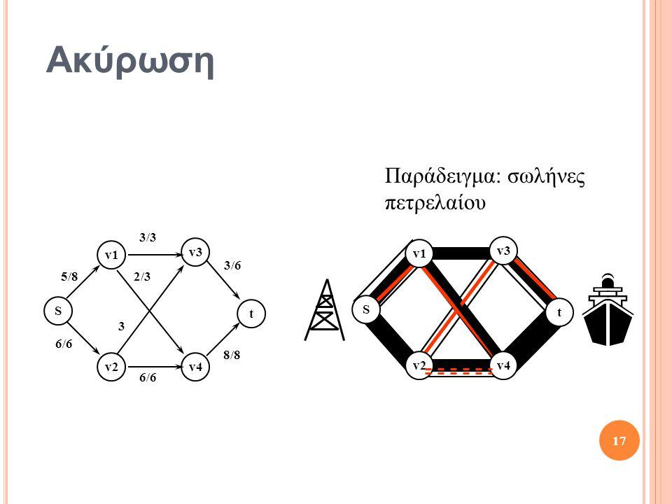 Ακύρωση S t v1 v2v4 v3 S t v1 v2 v3 v4 5/8 3/3 3/6 8/8 6/6 2/3 3 17 Παράδειγμα: σωλήνες πετρελαίου