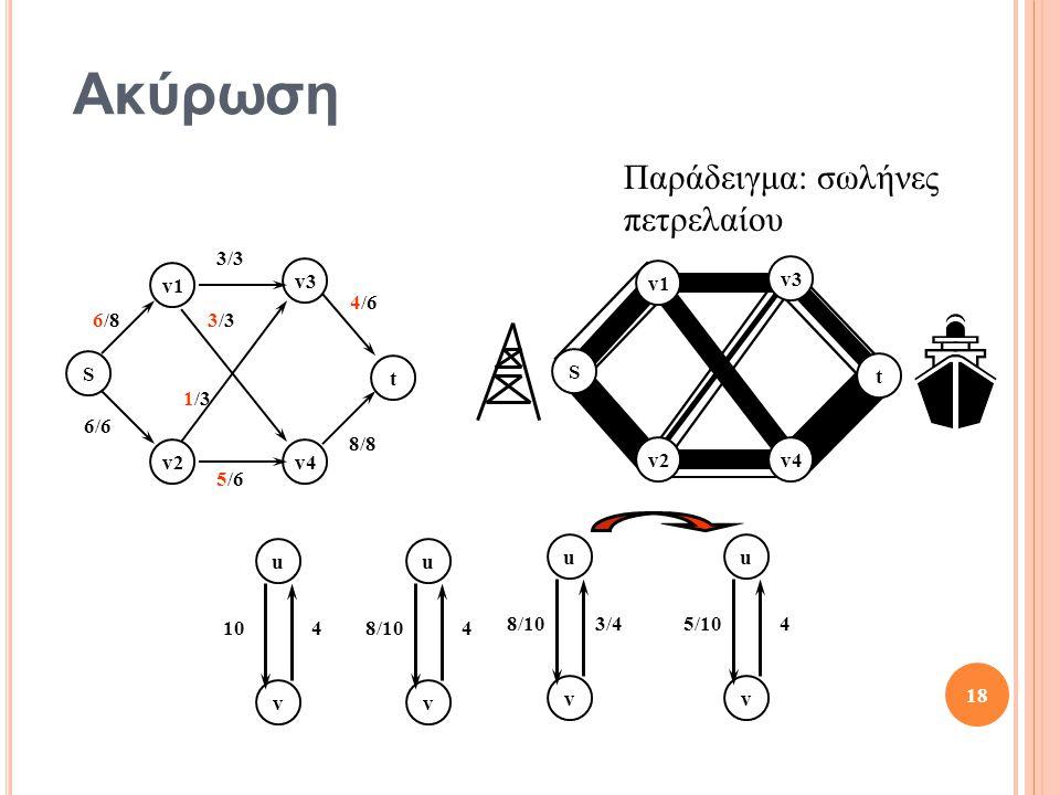 Ακύρωση S t v1 v2v4 v3 S t v1 v2 v3 v4 6/8 3/3 4/6 8/8 5/6 6/6 3/3 1/3 u v 104 u v 8/104 u v 3/4 u v 5/104 18 Παράδειγμα: σωλήνες πετρελαίου
