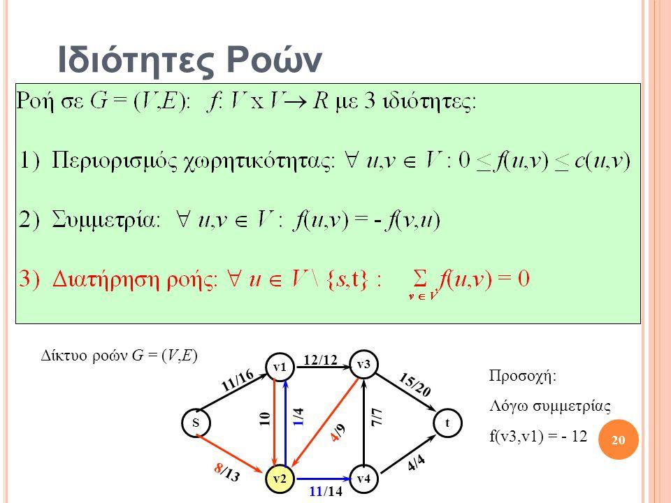 Ιδιότητες Ροών St v1 v2 v3 v4 10 8/13 12/12 11/16 1/4 4/4 11/14 15/20 7/7 4/9 Δίκτυο ροών G = (V,E) Προσοχή: Λόγω συμμετρίας f(v3,v1) = - 12 20