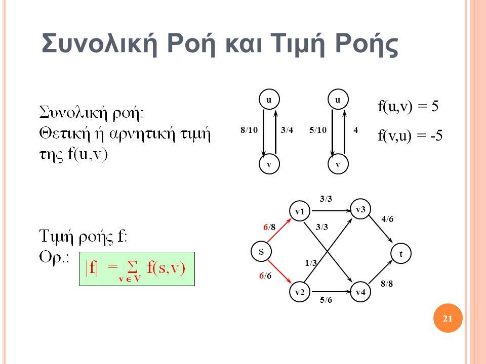Συνολική Ροή και Τιμή Ροής S t v1 v2 v3 v4 6/8 3/3 4/6 8/8 5/6 6/6 3/3 1/3 u v 8/103/4 u v 5/104 f(u,v) = 5 f(v,u) = -5 21