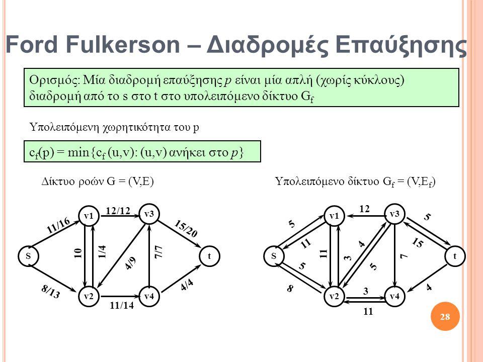 Ford Fulkerson – Διαδρομές Επαύξησης St v1 v2 v3 v4 10 8/13 12/12 11/16 1/4 4/4 11/14 15/20 7/7 4/9 c f (p) = min{c f (u,v): (u,v) ανήκει στο p} Ορισμός: Μία διαδρομή επαύξησης p είναι μία απλή (χωρίς κύκλους) διαδρομή από το s στο t στο υπολειπόμενο δίκτυο G f Υπολειπόμενη χωρητικότητα του p St v1 v2 v3 v4 11 8 12 5 3 4 3 5 7 5 11 5 15 4 28 Δίκτυο ροών G = (V,E)Υπολειπόμενο δίκτυο G f = (V,E f )