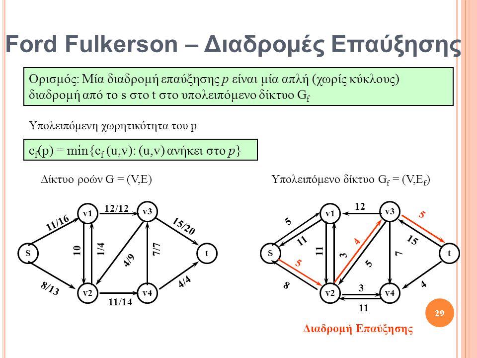 St v1 v2 v3 v4 10 8/13 12/12 11/16 1/4 4/4 11/14 15/20 7/7 4/9 St v1 v2 v3 v4 11 8 12 5 3 4 3 5 7 5 11 5 15 4 Διαδρομή Επαύξησης 29 c f (p) = min{c f (u,v): (u,v) ανήκει στο p} Υπολειπόμενη χωρητικότητα του p Ορισμός: Μία διαδρομή επαύξησης p είναι μία απλή (χωρίς κύκλους) διαδρομή από το s στο t στο υπολειπόμενο δίκτυο G f Δίκτυο ροών G = (V,E)Υπολειπόμενο δίκτυο G f = (V,E f ) Ford Fulkerson – Διαδρομές Επαύξησης