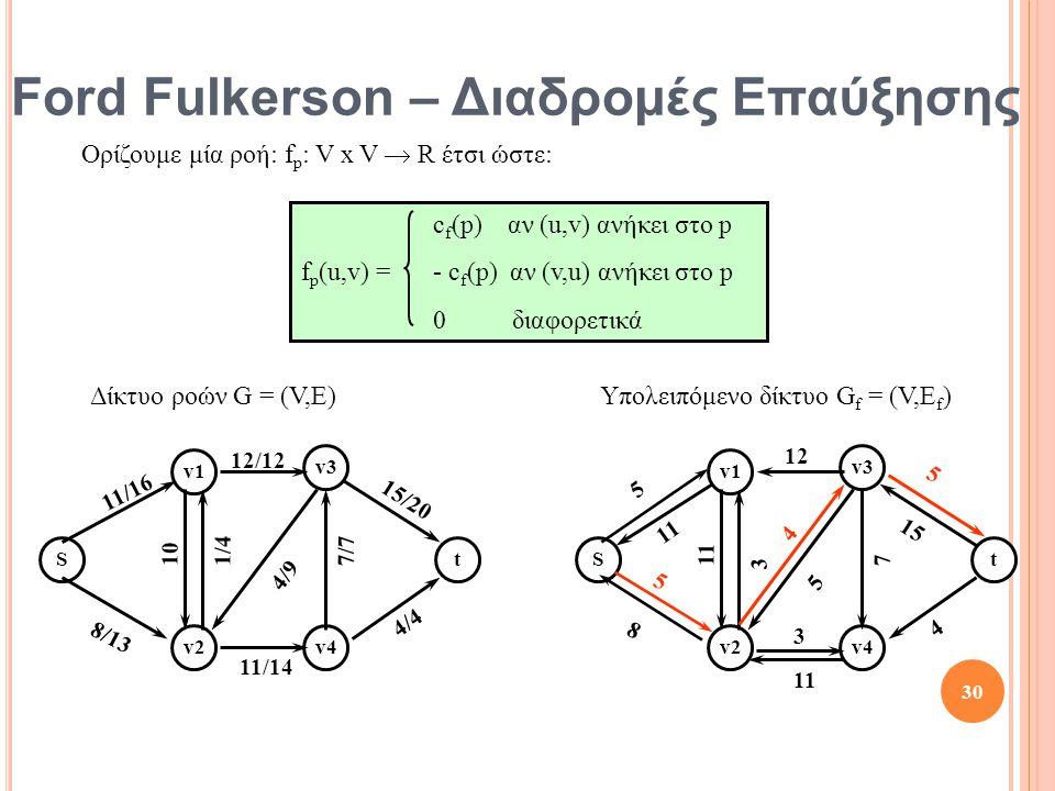 St v1 v2 v3 v4 10 8/13 12/12 11/16 1/4 4/4 11/14 15/20 7/7 4/9 St v1 v2 v3 v4 11 8 12 5 3 4 3 5 7 5 11 5 15 4 Ορίζουμε μία ροή: f p : V x V  R έτσι ώστε: c f (p) αν (u,v) ανήκει στο p f p (u,v) = - c f (p) αν (v,u) ανήκει στο p 0 διαφορετικά 30 Δίκτυο ροών G = (V,E)Υπολειπόμενο δίκτυο G f = (V,E f ) Ford Fulkerson – Διαδρομές Επαύξησης