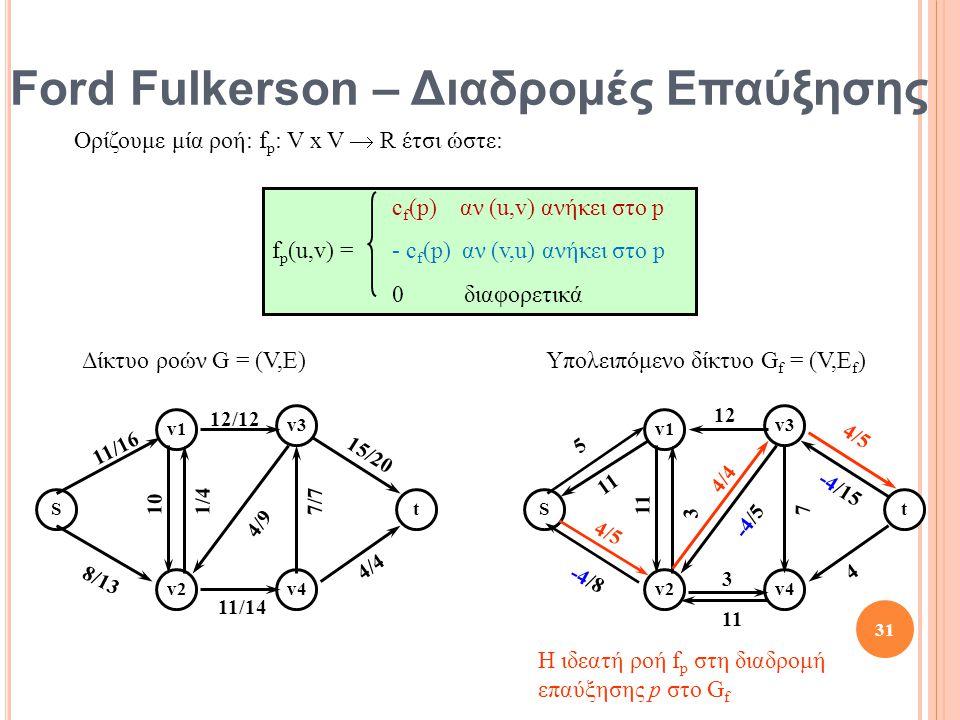 St v1 v2 v3 v4 10 8/13 12/12 11/16 1/4 4/4 11/14 15/20 7/7 4/9 St v1 v2 v3 v4 11 -4/8 12 5 3 4 3 4/5 7 -4/5 11 4/5 11 -4/15 4/4 Η ιδεατή ροή f p στη διαδρομή επαύξησης p στο G f 31 Ορίζουμε μία ροή: f p : V x V  R έτσι ώστε: c f (p) αν (u,v) ανήκει στο p f p (u,v) = - c f (p) αν (v,u) ανήκει στο p 0 διαφορετικά Δίκτυο ροών G = (V,E)Υπολειπόμενο δίκτυο G f = (V,E f ) Ford Fulkerson – Διαδρομές Επαύξησης