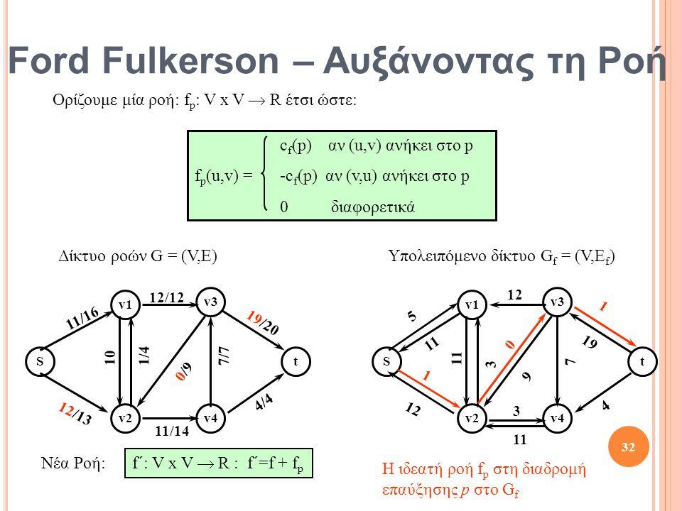 Ford Fulkerson – Αυξάνοντας τη Ροή St v1 v2 v3 v4 10 12/13 12/12 11/16 1/4 4/4 11/14 19/20 7/7 0/9 St v1 v2 v3 v4 11 12 5 3 4 3 1 7 9 11 1 19 0 Νέα Ροή: f´: V x V  R : f´=f + f p 32 Ορίζουμε μία ροή: f p : V x V  R έτσι ώστε: c f (p) αν (u,v) ανήκει στο p f p (u,v) = -c f (p) αν (v,u) ανήκει στο p 0 διαφορετικά Δίκτυο ροών G = (V,E)Υπολειπόμενο δίκτυο G f = (V,E f ) Η ιδεατή ροή f p στη διαδρομή επαύξησης p στο G f