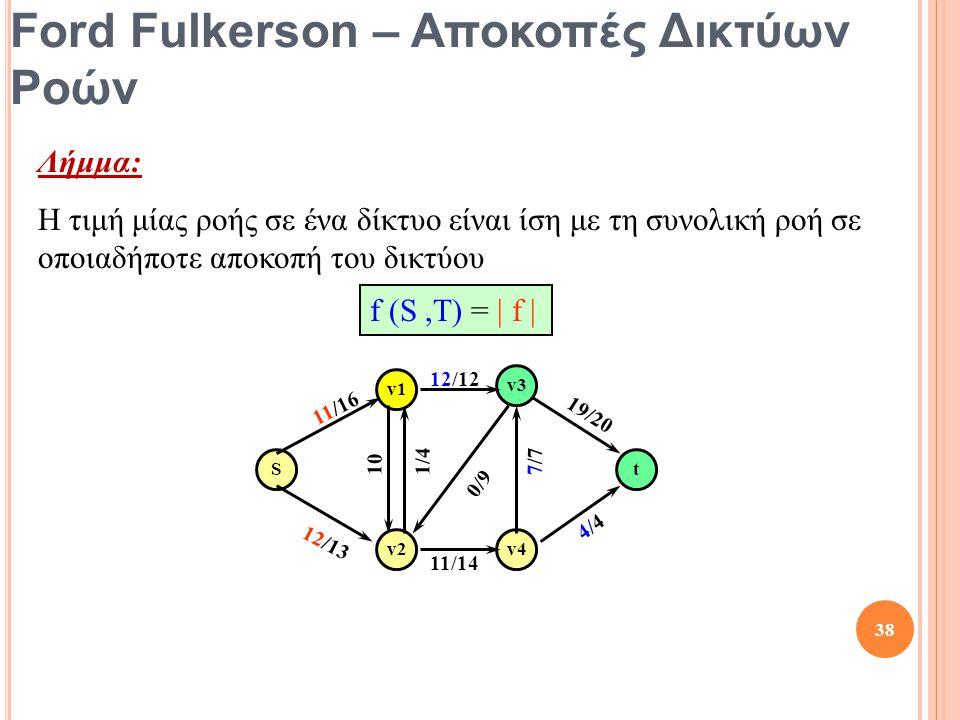 Ford Fulkerson – Αποκοπές Δικτύων Ροών Λήμμα: Η τιμή μίας ροής σε ένα δίκτυο είναι ίση με τη συνολική ροή σε οποιαδήποτε αποκοπή του δικτύου f (S,T) = | f | St v1 v2 v3 v4 10 12/13 12/12 11/16 1/4 4/4 19/20 7/7 0/9 11/14 38