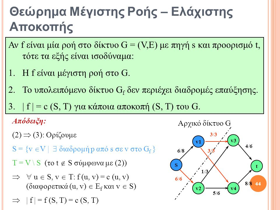 Απόδειξη: (2)  (3): Ορίζουμε S = {v  V |  διαδρομή p από s σε v στο G f } T = V \ S (το t  S σύμφωνα με (2))  u  S, v  T: f (u, v) = c (u, v) (διαφορετικά (u, v)  E f και v  S)  | f | = f (S, T) = c (S, T) S t v1 v2 v3 v4 6/8 3/3 4/6 8/8 5/6 6/6 3/3 1/3 Αρχικό δίκτυο G 44 Θεώρημα Μέγιστης Ροής – Ελάχιστης Αποκοπής Αν f είναι μία ροή στο δίκτυο G = (V,E) με πηγή s και προορισμό t, τότε τα εξής είναι ισοδύναμα: 1.Η f είναι μέγιστη ροή στο G.
