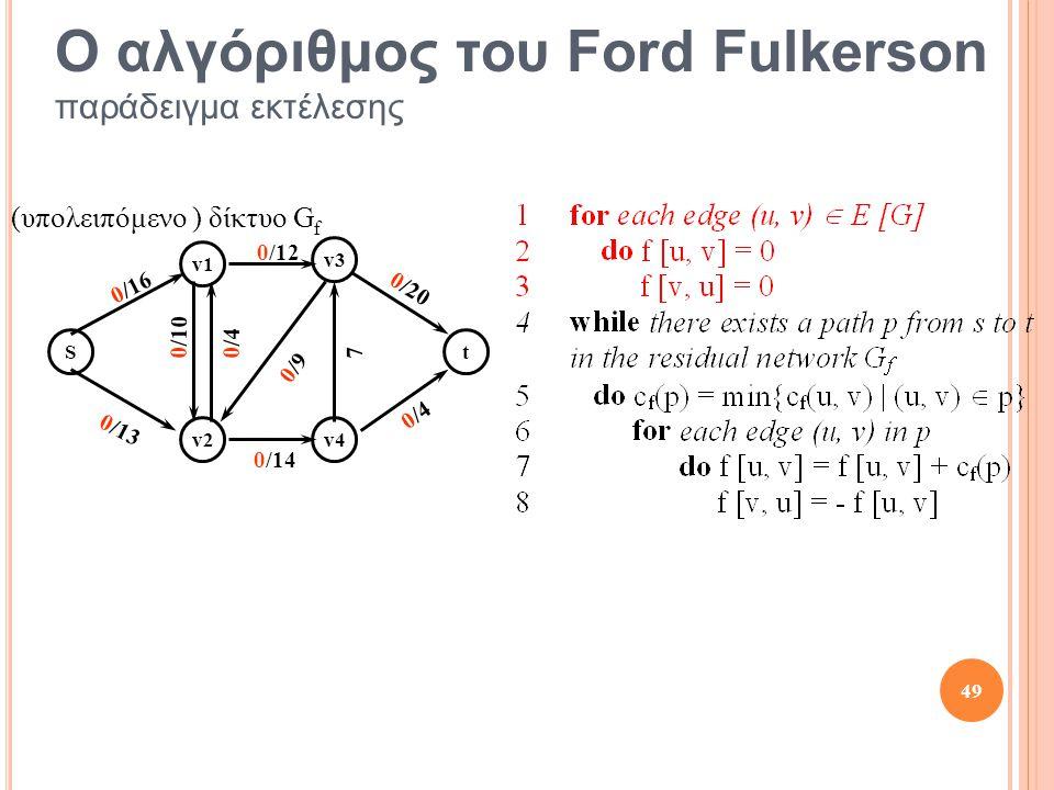 St v1 v2 v3 v4 0/10 0/13 0/12 0/16 0/4 0/14 0/20 7 0/9 49 Ο αλγόριθμος του Ford Fulkerson παράδειγμα εκτέλεσης (υπολειπόμενο ) δίκτυο G f
