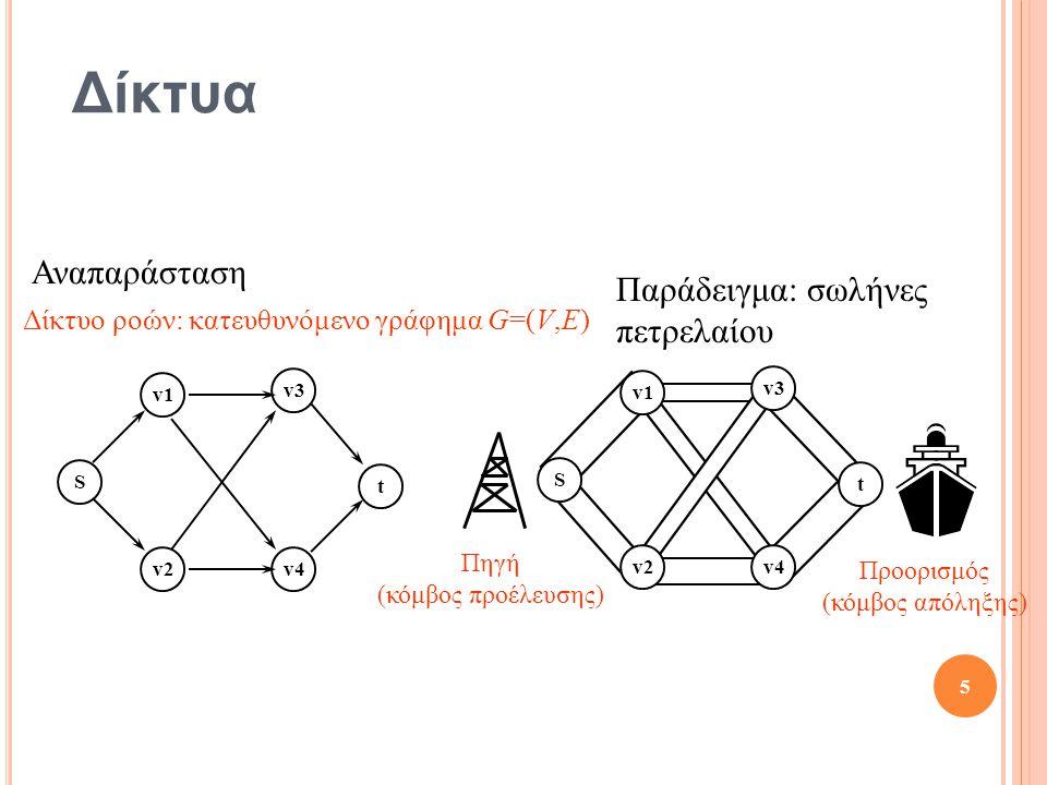 Το Πρόβλημα Μέγιστης Ροής Άτυπος ορισμός προβλήματος μέγιστης ροής: Ποιος είναι ο μεγαλύτερος ρυθμός με τον οποίο μπορούμε να στείλουμε το υλικό από τη πηγή στον προορισμό χωρίς παραβίαση των περιορισμών χωρητικότητας; 6 Παράδειγμα: σωλήνες πετρελαίου S t v1 v2 v3 v4 S t v1 v2 v3 v4 Πηγή (κόμβος προέλευσης) Προορισμός (κόμβος απόληξης) Αναπαράσταση Δίκτυο ροών: κατευθυνόμενο γράφημα G=(V,E)