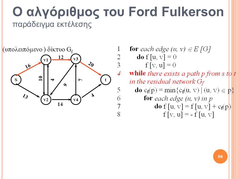St v1 v2 v3 v4 10 13 12 16 4 4 14 20 7 9 50 Ο αλγόριθμος του Ford Fulkerson παράδειγμα εκτέλεσης (υπολειπόμενο ) δίκτυο G f