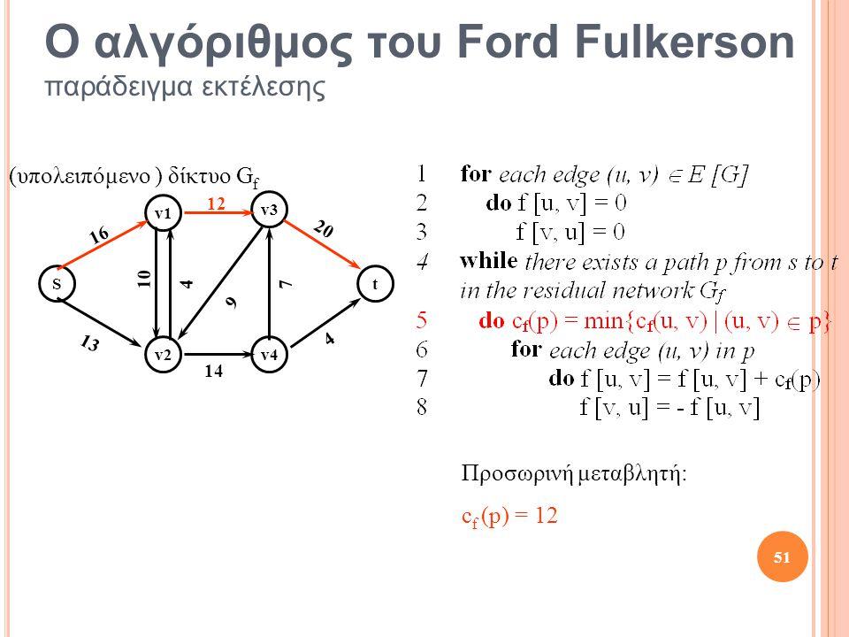 St v1 v2 v3 v4 10 13 12 16 4 4 14 20 7 9 Προσωρινή μεταβλητή: c f (p) = 12 51 Ο αλγόριθμος του Ford Fulkerson παράδειγμα εκτέλεσης (υπολειπόμενο ) δίκτυο G f