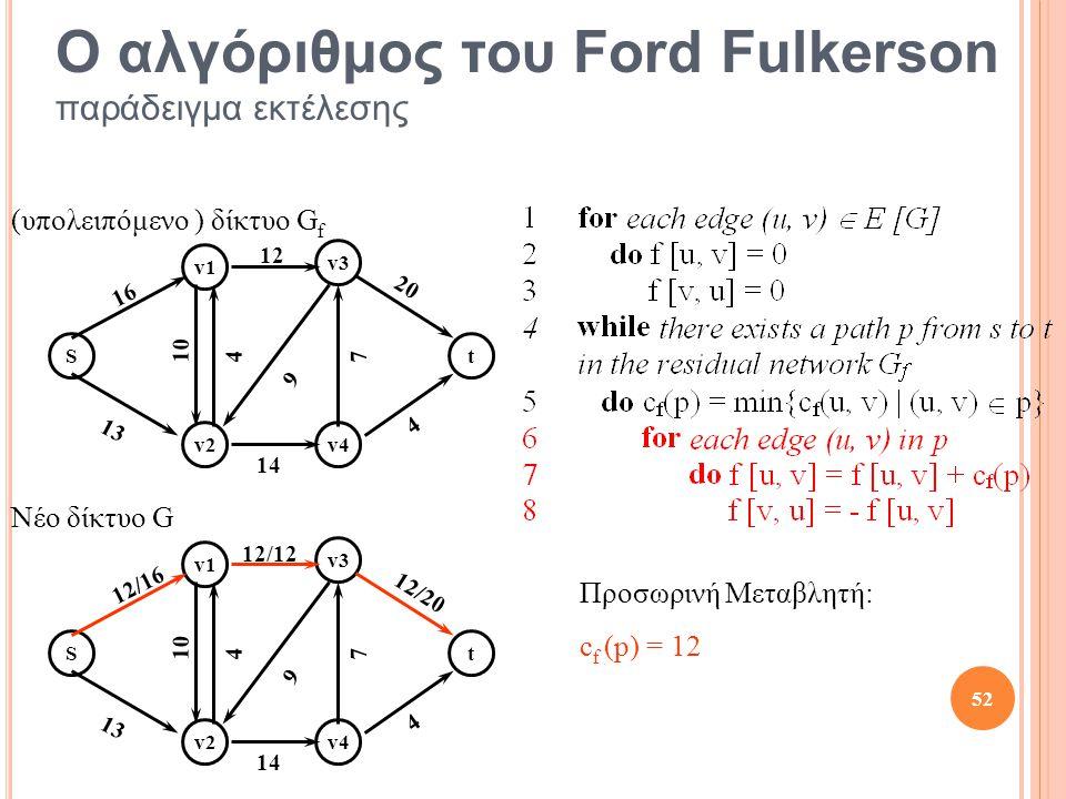 St v1 v2 v3 v4 10 13 12 16 4 4 14 20 7 9 Προσωρινή Μεταβλητή: c f (p) = 12 St v1 v2 v3 v4 10 13 12/12 12/16 4 4 14 12/20 7 9 Νέο δίκτυο G 52 Ο αλγόριθμος του Ford Fulkerson παράδειγμα εκτέλεσης (υπολειπόμενο ) δίκτυο G f