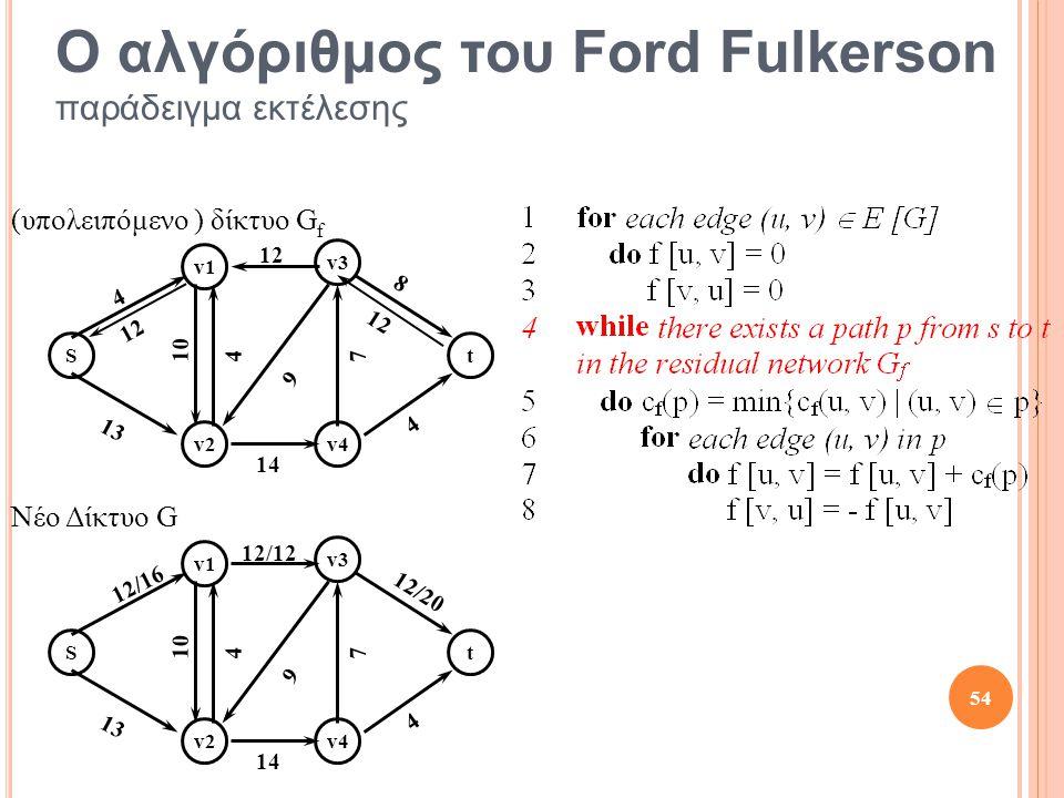 St v1 v2 v3 v4 10 13 12 4 4 4 14 8 7 9 St v1 v2 v3 v4 10 13 12/12 12/16 4 4 14 12/20 7 9 Νέο Δίκτυο G 12 54 Ο αλγόριθμος του Ford Fulkerson παράδειγμα εκτέλεσης (υπολειπόμενο ) δίκτυο G f