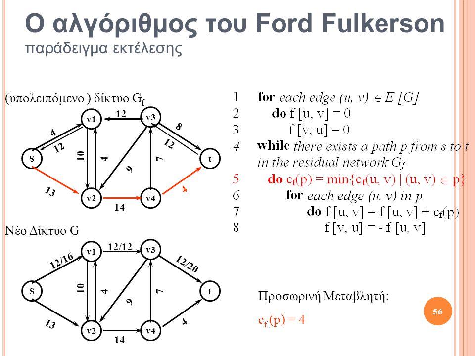 St v1 v2 v3 v4 10 13 12/12 12/16 4 4 14 12/20 7 9 Προσωρινή Μεταβλητή: c f (p) = 4 St v1 v2 v3 v4 10 13 12 4 4 4 14 8 7 9 12 56 Ο αλγόριθμος του Ford Fulkerson παράδειγμα εκτέλεσης Νέο Δίκτυο G (υπολειπόμενο ) δίκτυο G f