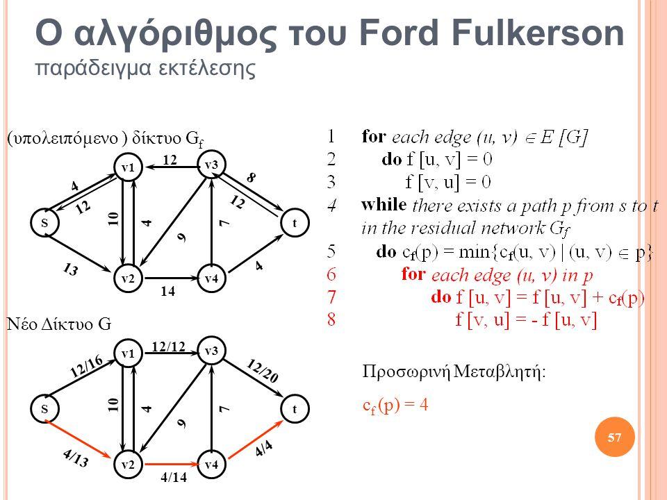 St v1 v2 v3 v4 10 13 12 4 4 4 14 8 7 9 St v1 v2 v3 v4 10 4/13 12/12 12/16 4 4/4 4/14 12/20 7 9 12 Προσωρινή Μεταβλητή: c f (p) = 4 57 Ο αλγόριθμος του Ford Fulkerson παράδειγμα εκτέλεσης Νέο Δίκτυο G (υπολειπόμενο ) δίκτυο G f