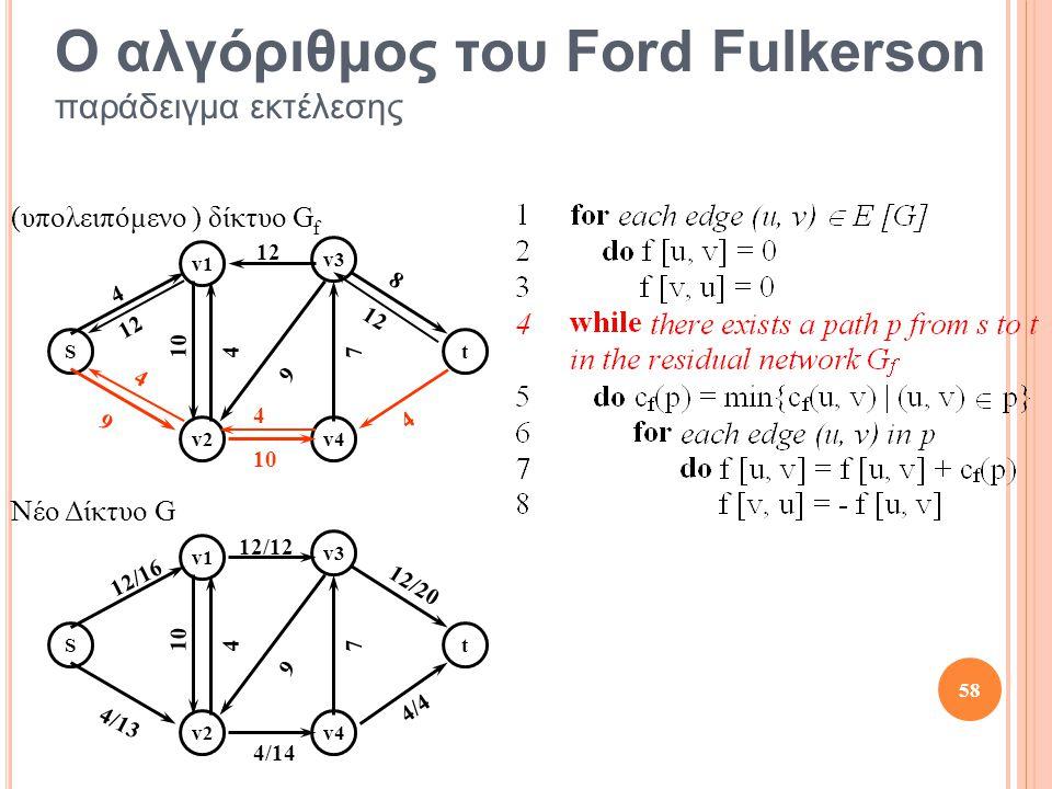 St v1 v2 v3 v4 10 9 12 4 4 4 10 8 7 9 St v1 v2 v3 v4 10 4/13 12/12 12/16 4 4/4 4/14 12/20 7 9 12 4 4 58 Ο αλγόριθμος του Ford Fulkerson παράδειγμα εκτέλεσης Νέο Δίκτυο G (υπολειπόμενο ) δίκτυο G f