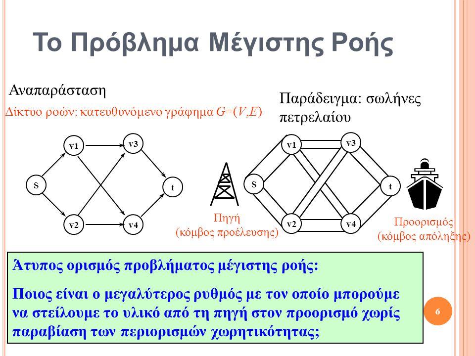 St v1 v2 v3 v4 10 8/13 12/12 11/16 1/4 4/4 11/14 15/20 7/7 4/9 c f (u,v) = c(u,v) – f(u,v) St v1 v2 v3 v4 11 8 12 5 3 4 3 5 7 5 11 5 15 4 27 Το υπολειπόμενο δίκτυο G f ενός δικτύου ροών G με νόμιμη ροή f αποτελείται από τις ίδιες κορυφές v  V όπως στο G που συνδέονται με ακμές υπολοίπων (u,v)  E f που μπορούν να δεχτούν αυστηρά περισσότερη συνολική ροή.