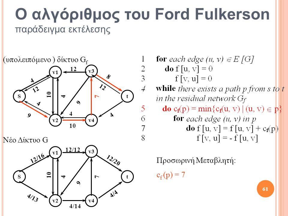 St v1 v2 v3 v4 10 9 12 4 4 4 10 8 7 9 St v1 v2 v3 v4 10 4/13 12/12 12/16 4 4/4 4/14 12/20 7 9 12 4 4 Προσωρινή Μεταβλητή: c f (p) = 7 61 Ο αλγόριθμος του Ford Fulkerson παράδειγμα εκτέλεσης Νέο Δίκτυο G (υπολειπόμενο ) δίκτυο G f