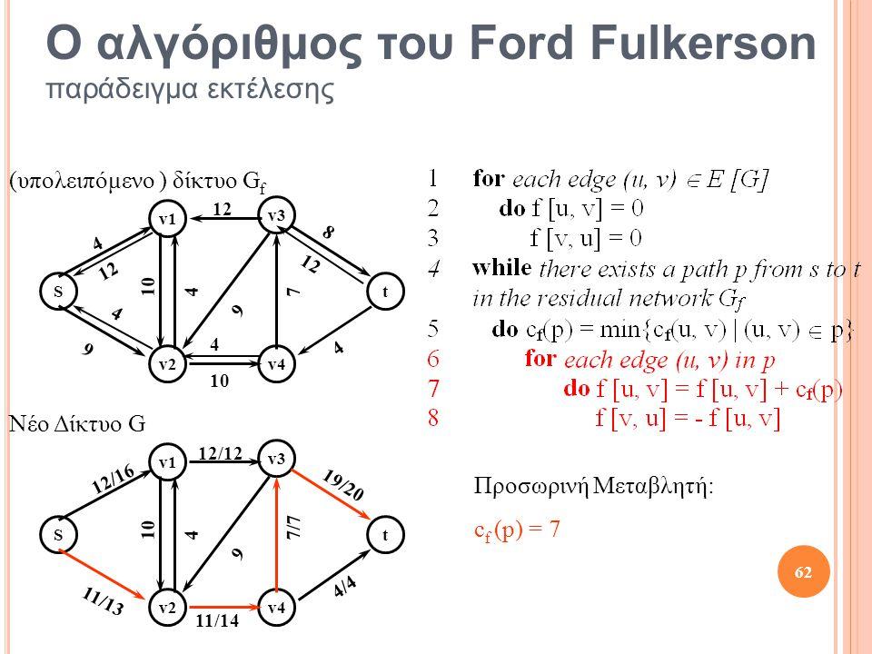 St v1 v2 v3 v4 10 9 12 4 4 4 10 8 7 9 St v1 v2 v3 v4 10 11/13 12/12 12/16 4 4/4 11/14 19/20 7/7 9 12 4 4 Προσωρινή Μεταβλητή: c f (p) = 7 62 Ο αλγόριθμος του Ford Fulkerson παράδειγμα εκτέλεσης Νέο Δίκτυο G (υπολειπόμενο ) δίκτυο G f