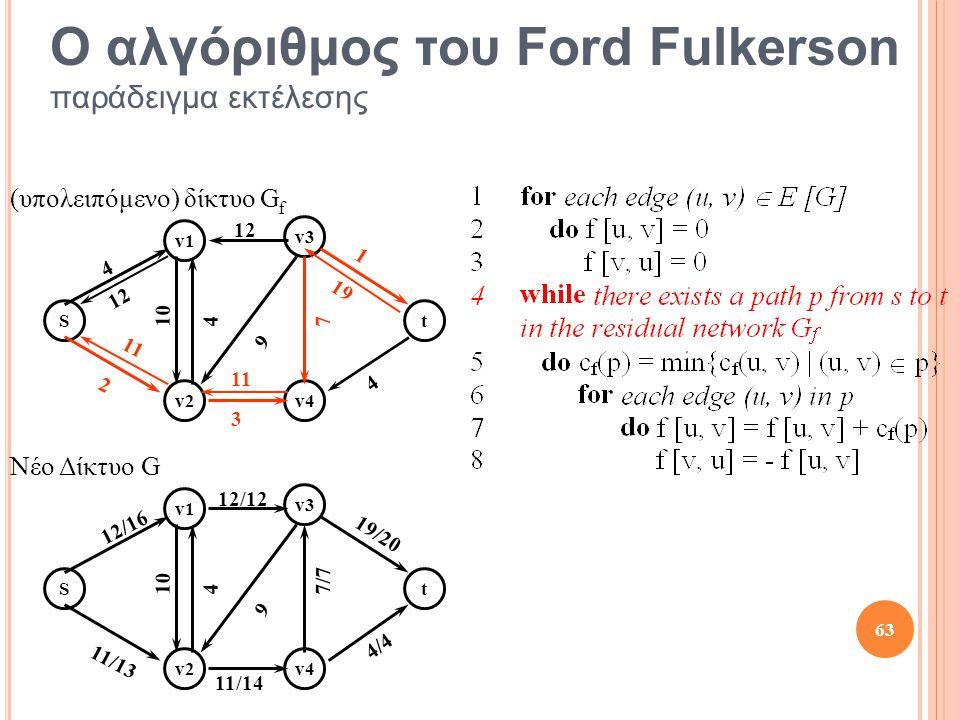 St v1 v2 v3 v4 10 11/13 12/12 12/16 4 4/4 11/14 19/20 7/7 9 St v1 v2 v3 v4 10 2 12 4 4 4 3 1 7 9 19 11 63 Ο αλγόριθμος του Ford Fulkerson παράδειγμα εκτέλεσης Νέο Δίκτυο G (υπολειπόμενο) δίκτυο G f
