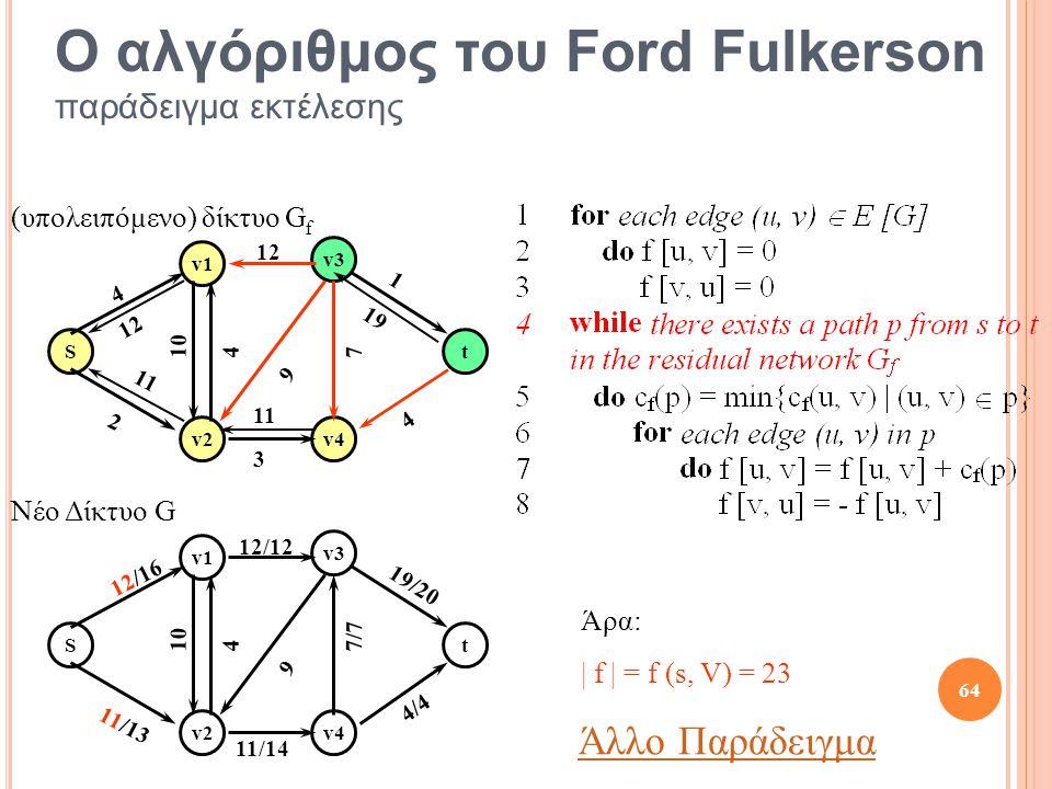 St v1 v2 v3 v4 10 11/13 12/12 12/16 4 4/4 11/14 19/20 7/7 9 St v1 v2 v3 v4 10 2 12 4 4 4 3 1 7 9 19 11 Άρα: | f | = f (s, V) = 23 64 Ο αλγόριθμος του Ford Fulkerson παράδειγμα εκτέλεσης Νέο Δίκτυο G (υπολειπόμενο) δίκτυο G f Άλλο Παράδειγμα