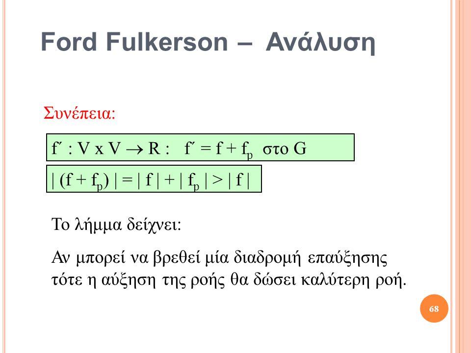 Ford Fulkerson – Ανάλυση Συνέπεια: | (f + f p ) | = | f | + | f p | > | f | f´ : V x V  R : f´ = f + f p στο G Το λήμμα δείχνει: Αν μπορεί να βρεθεί μία διαδρομή επαύξησης τότε η αύξηση της ροής θα δώσει καλύτερη ροή.
