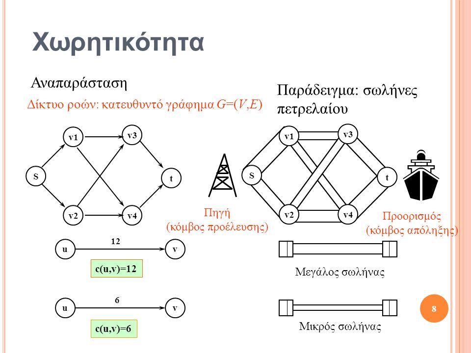 Χωρητικότητα uv 12 uv 6 c(u,v)=12 c(u,v)=6 Μεγάλος σωλήνας Μικρός σωλήνας 8 Παράδειγμα: σωλήνες πετρελαίου Αναπαράσταση Δίκτυο ροών: κατευθυντό γράφημα G=(V,E) S t v1 v2 v3 v4 S t v1 v2 v3 v4 Πηγή (κόμβος προέλευσης) Προορισμός (κόμβος απόληξης)