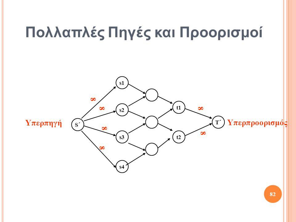 Πολλαπλές Πηγές και Προορισμοί s1 s3 s2 t2 t1 s4 S´ T´ 8 8 8 8 8 8 Υπερπηγή Υπερπροορισμός 82