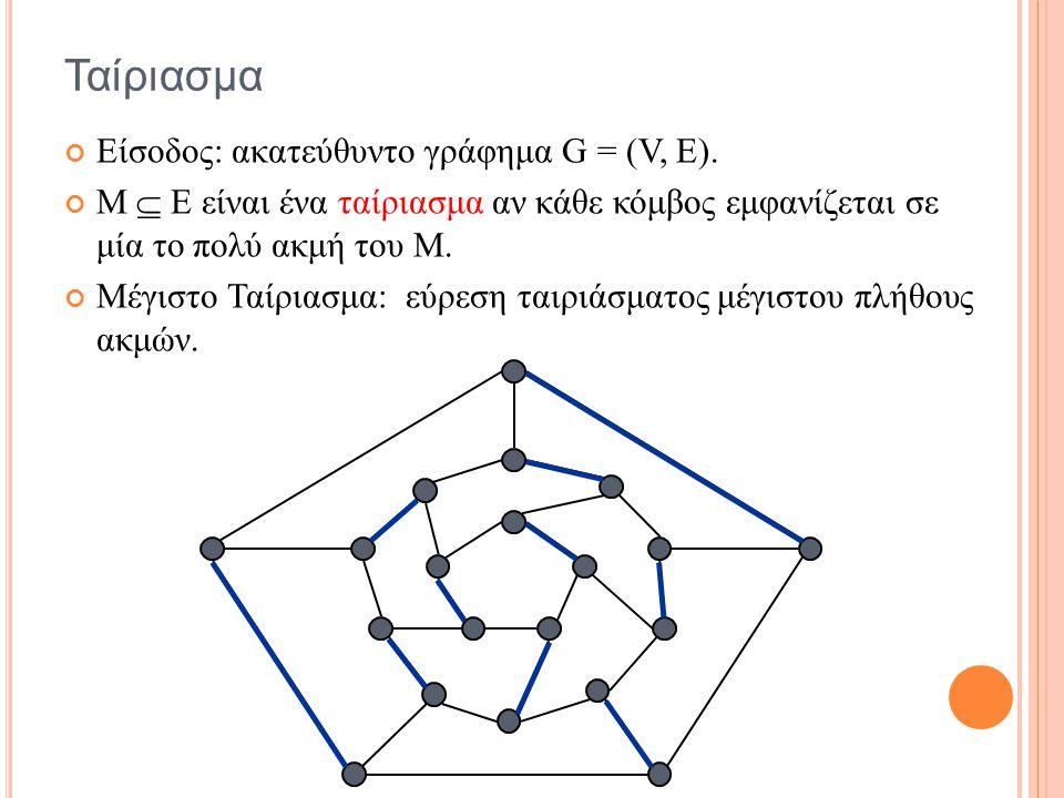 Είσοδος: ακατεύθυντο γράφημα G = (V, E). M  E είναι ένα ταίριασμα αν κάθε κόμβος εμφανίζεται σε μία το πολύ ακμή του M. Μέγιστο Ταίριασμα: εύρεση ται