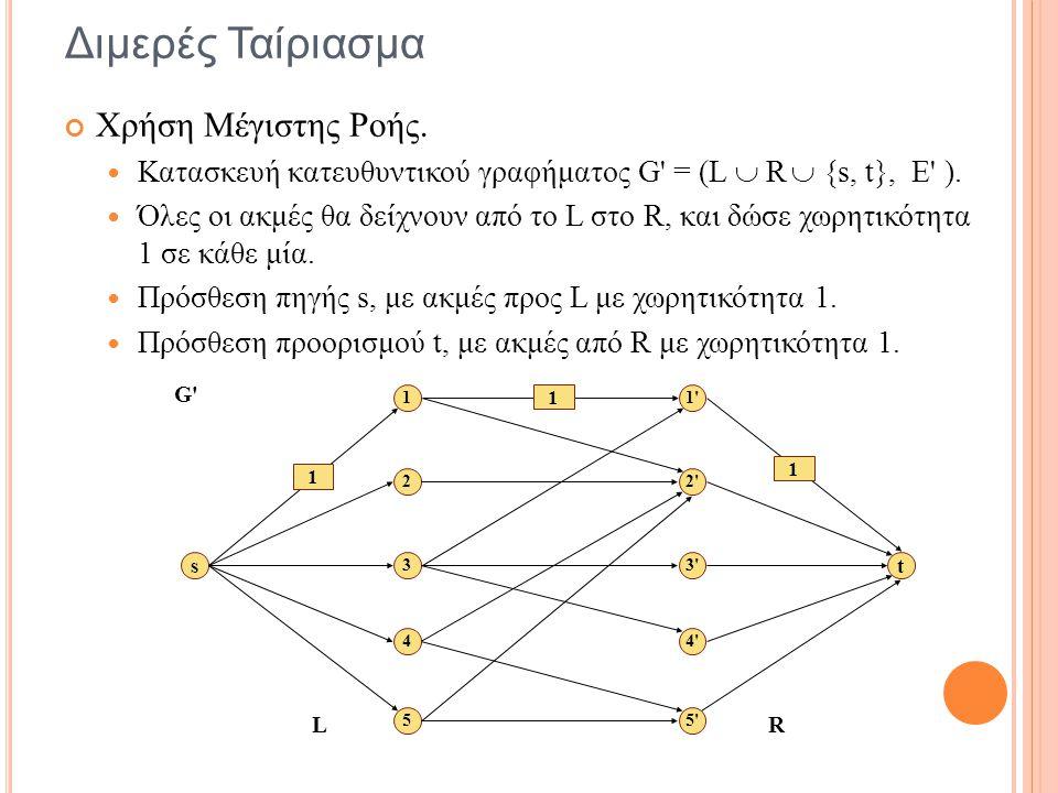 Χρήση Μέγιστης Ροής. Κατασκευή κατευθυντικού γραφήματος G' = (L  R  {s, t}, E' ). Όλες οι ακμές θα δείχνουν από το L στο R, και δώσε χωρητικότητα 1